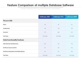 Feature Comparison Of Multiple Database Software