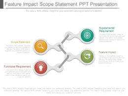 Feature Impact Scope Statement Ppt Presentation