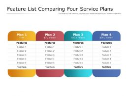 Feature List Comparing Four Service Plans