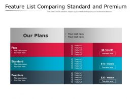 Feature List Comparing Standard And Premium