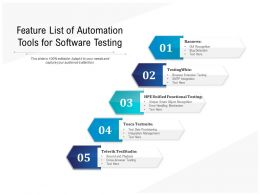 Feature List Of Automation Tools For Software Testing