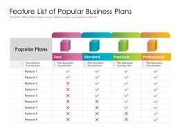 Feature List Of Popular Business Plans