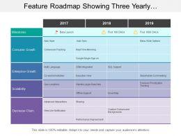 34854058 Style Essentials 1 Roadmap 3 Piece Powerpoint Presentation Diagram Infographic Slide