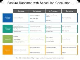 Feature Roadmap With Scheduled Consumer Growth Swim Lane
