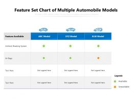 Feature Set Chart Of Multiple Automobile Models
