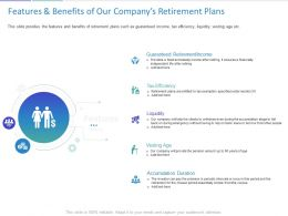 Features And Benefits Of Our Companys Retirement Plans Ppt Powerpoint Ideas