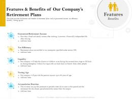 Features And Benefits Of Our Companys Retirement Plans Retirement Analysis Ppt Icon