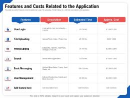 Features And Costs Related To The Application Editing Ppt Infographics