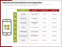 Features And Costs Related To The Application Ppt File Elements