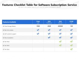 Features Checklist Table For Software Subscription Service