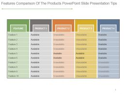 Features Comparison Of The Products Powerpoint Slide Presentation Tips
