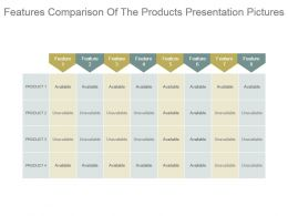 Features Comparison Of The Products Presentation Pictures