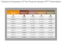 Features Comparison Of The Products Sample Ppt Presentation