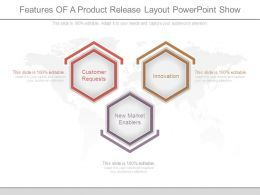 Features Of A Product Release Layout Powerpoint Show