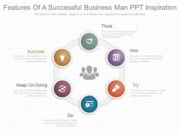 Features Of A Successful Business Man Ppt Inspiration