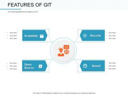 Features Of Git Highlights Ppt Powerpoint Presentation Summary Shapes