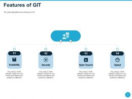 Features Of Git Open Source Speed Ppt Powerpoint Presentation Slide Download