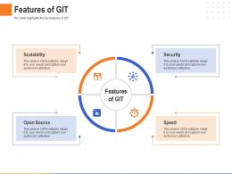 Features Of Git Scalability Speed Security Ppt Powerpoint Presentation Guidelines