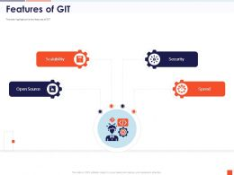 Features Of Git Speed Highlights Powerpoint Presentation Slide