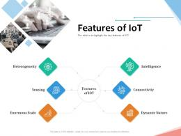 Features Of IoT Internet Of Things IOT Overview Ppt Powerpoint Presentation Styles Designs