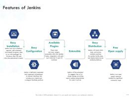 Features Of Jenkins Significant Ppt Powerpoint Presentation Model