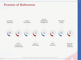Features Of Kubernetes Configuration Management Ppt Powerpoint Gallery