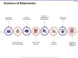 Features Of Kubernetes Horizontal Ppt Powerpoint Presentation Icon Styles