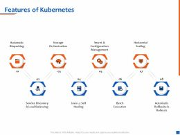 Features Of Kubernetes Load Balancing Ppt Powerpoint Presentation Inspiration