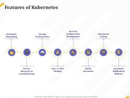 Features Of Kubernetes Storage Ppt Powerpoint Presentation Icon Show