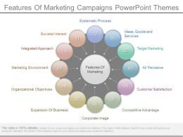 Features Of Marketing Campaigns Powerpoint Themes