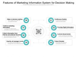 Features Of Marketing Information System For Decision Making