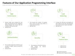 Features Of Our Application Programming Interface Authentication Ppt Information