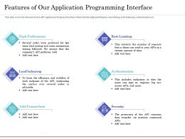 Features Of Our Application Programming Interface Ppt File Aids