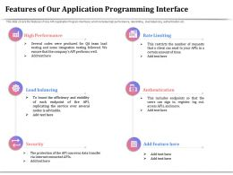 Features Of Our Application Programming Interface Several Codes Ppt Tips