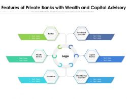 Features Of Private Banks With Wealth And Capital Advisory