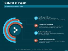 Features Of Puppet Puppet Solution For Configuration Management Ppt Microsoft