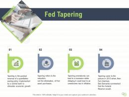 Fed Tapering Central Bank Powerpoint Presentation Slide