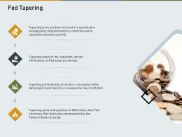 Fed Tapering Fed Asset Powerpoint Presentation Format Ideas
