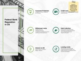 Federal Bank Regulation In Us Community Bank Overview Ppt Download