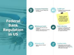 Federal Bank Regulation In Us Consumer Ppt Powerpoint Presentation Inspiration Example