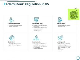 Federal Bank Regulation In Us Consumer Protection Powerpoint Presentation Portfolio