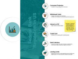 Federal Bank Regulation In Us Ppt Powerpoint Presentation File Background Image