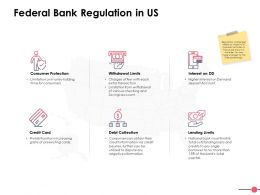 Federal Bank Regulation In Us Ppt Powerpoint Presentation File Professional