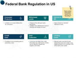 Federal Bank Regulation In Us Ppt Powerpoint Presentation Icon