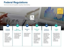 Federal Regulations Consumer Protection Ppt Powerpoint Presentation Slides Skills