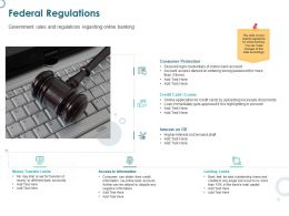 Federal Regulations Money Transfer Limits Ppt Powerpoint Presentation Styles Guidelines