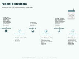 Federal Regulations Ppt Powerpoint Presentation Inspiration Styles