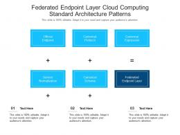 Federated Endpoint Layer Cloud Computing Standard Architecture Patterns Ppt Presentation Diagram