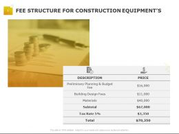 Fee Structure For Construction Equipments Currency Ppt Powerpoint Presentation Pictures Deck