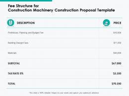 Fee Structure For Construction Machinery Construction Proposal Template Ppt Powerpoint Presentation
